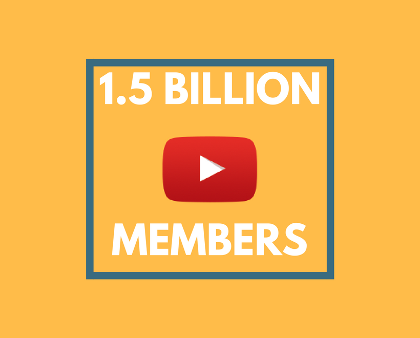youtube, milestone, advertising, video, social media, television, vidcon